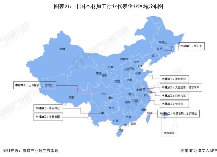 图表21:中国木材加工行业代表企业区域分布图