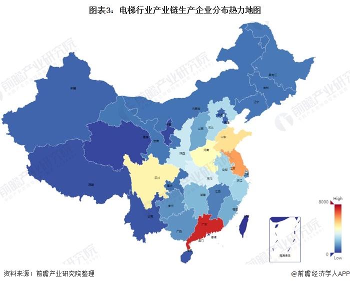 图表3:电梯行业产业链生产企业分布热力地图