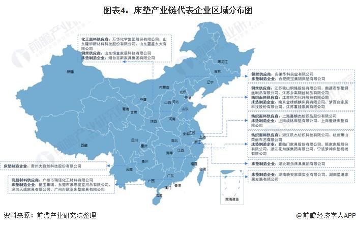 图表4:床垫产业链代表企业区域分布图