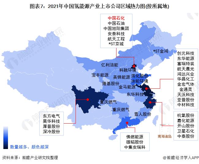 图表7:2021年中国氢能源产业上市公司区域热力图(按所属地)