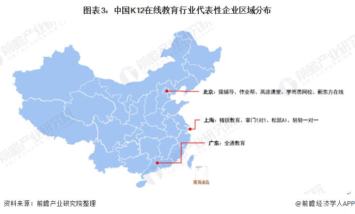 图表3:中国K12在线教育行业代表性企业区域分布