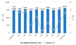 2021年1-3月中國鐵礦石行業產量規模及進口貿易