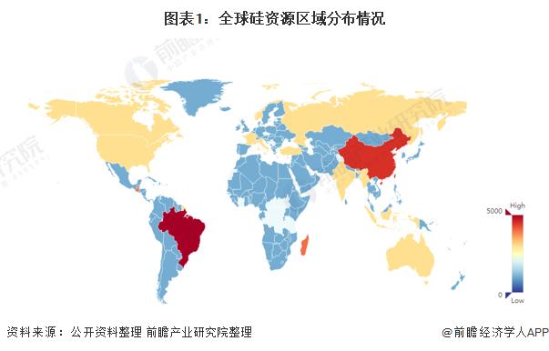 图表1:全球硅资源区域分布情况