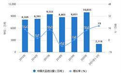 2021年1-3月中国大豆及食用油行业进口贸易情况 一季度大豆进口量突破2000万吨