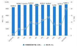 2021年1-3月中国钢铁行业产量规模统计分析 一季度粗钢产量超2.7亿吨