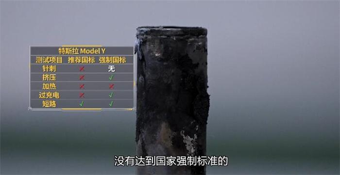 懂车帝拆车试验:特斯拉Model Y电池测试未通过强制性国标