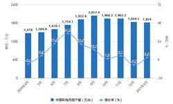 2021年1-3月中国彩电行业产量规模及出口贸易情况 一季度彩电产量超4400万台