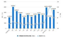 2021年1-3月中国智能手机行业市场分析:一季度智能手机出货量超9600万台