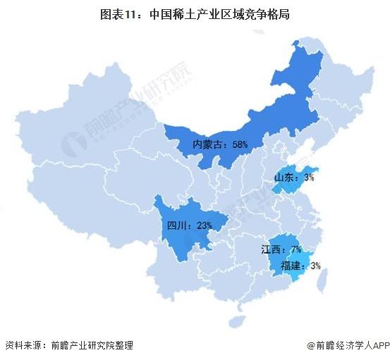图表11:中国稀土产业区域竞争格局