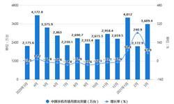 2021年1-3月中国手机行业市场分析:一季度手机市场出货量将近9800万部