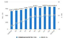 2021年1-3月中国橡胶制品行业产量规模及出口贸易情况 一季度外胎产量突破2亿条