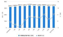 2021年1-3月中国焦炭行业产量规模及出口贸易情况 一季度焦炭产量突破亿吨