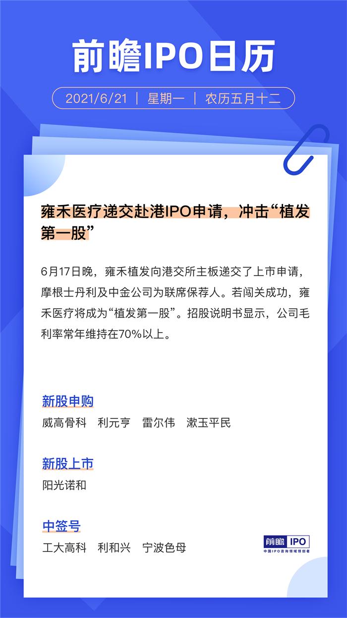 """IPO日历丨雍禾医疗递交赴港IPO申请,冲击""""植发第一股"""""""