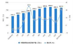 2021年1-3月中国洗衣机行业产量规模及出口贸易情况 一季度洗衣机产量突破2000万台