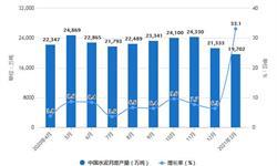 2021年1-3月中国水泥行业产量规模及出口贸易情况 一季度水泥产量将近4.4亿吨