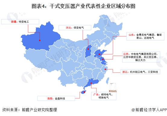 圖表4:干式變壓器產業代表性企業區域分布圖