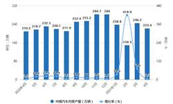 2021年1-4月中国<em>汽车行业</em>产销规模统计分析 1-4月商用车产销量均将近200万辆