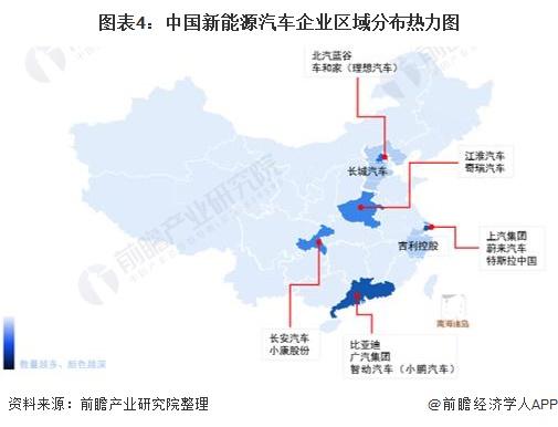 图表4:中国新能源汽车企业区域分布热力图