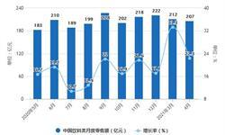 2021年1-4月中国<em>饮料</em>行业市场规模及产量规模统计 1-4月<em>饮料</em>产量将近5800万吨