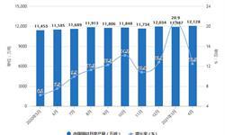 2021年1-4月中国钢材行业产量规模及进出口贸易情况 1-4月钢材产量超4.5亿吨