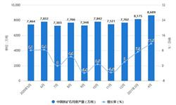 2021年1-4月中国<em>铁矿石</em>行业产量规模及进口贸易情况 1-4月<em>铁矿石</em>产量突破3亿吨