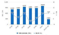 2021年1-4月中国<em>大豆</em>及食用油行业进口市场现状分析 1-4月<em>大豆</em>进口量将近2900万吨