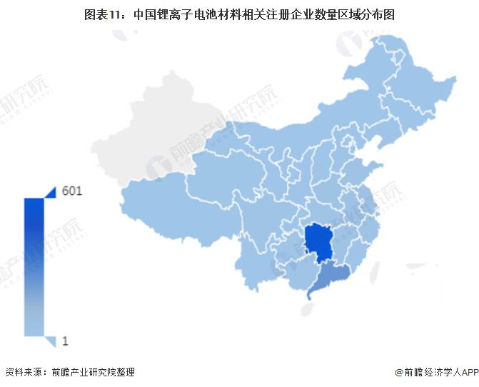 图表11:中国锂离子电池材料相关注册企业数量区域分布图