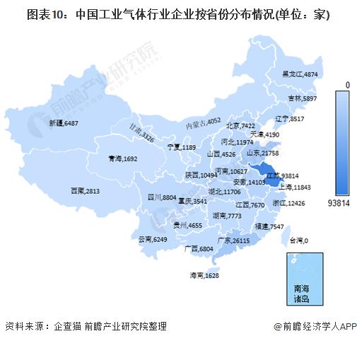 图表10:中国工业气体行业企业按省份分布情况(单位:家)