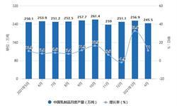 2021年1-4月中国<em>乳制品</em>行业产量规模及进口贸易情况 1-4月<em>乳制品</em>产量将近千万吨