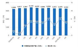 2021年1-4月中国<em>焦炭</em>行业产量规模及出口贸易情况 1-4月<em>焦炭</em>产量将近1.6亿吨