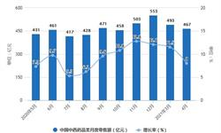 2021年1-4月中国<em>中成药</em>行业产量规模及出口贸易情况 1-4月<em>中成药</em>产量突破70万吨
