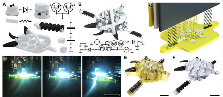 3D打印机械手90秒即可通过马里奥第一关!而有的人连Switch都没摸过
