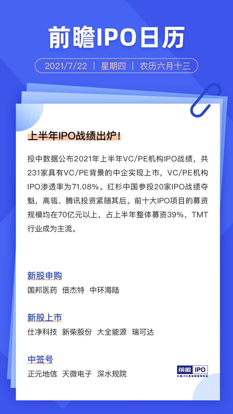 IPO日历丨上半年IPO战绩出炉!