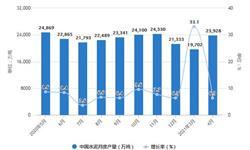 2021年1-4月中国<em>水泥</em>行业产量规模及出口市场分析 1-4月<em>水泥</em>产量超6.8亿吨