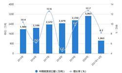 2021年1-4月中国造纸行业产量规模及<em>进口</em><em>市场</em>分析 1-4月纸浆<em>进口</em>量突破千万吨
