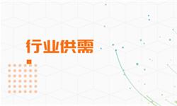 2021年中国加气混凝土砌块市场供给现状分析 2020年加气混凝土砌块产量近2亿立方米