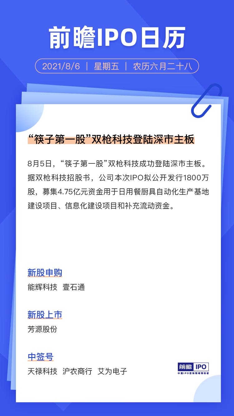 "IPO日历丨""筷子第一股""双枪科技登陆深市主板"