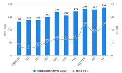 2021年1-5月中国集成电路行业产量规模及<em>进出口</em><em>市场</em>分析 集成电路产量将近1400亿块