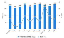 2021年1-5月中国<em>饮料</em>行业市场规模及产量规模统计分析 1-5月零售规模突破千亿元