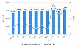 2021年1-5月中国成品油行业产量规模及<em>进出口</em><em>市场</em>分析 成品油出口量突破3000万吨