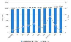 2021年1-5月中国钢材行业产量规模及<em>进出口</em><em>市场</em>分析 1-5月钢材出口量突破3000万吨