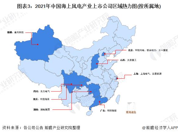 圖表3:2021年中國海上風電產業上市公司區域熱力圖(按所屬地)