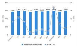 2021年1-5月中国原油行业产量规模及<em>进口</em><em>市场</em>分析 1-5月原油产量突破8000万吨