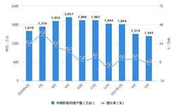 2021年1-5月中国彩电行业产量规模及<em>出口</em><em>市场</em>分析 1-5月彩电产量突破7000万台