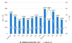 2021年1-5月中国智能<em>手机</em>行业市场运行现状分析 1-5月智能<em>手机</em>出货量将近1.5亿部