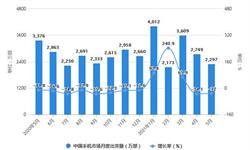 2021年1-5月中国<em>手机</em>行业市场运行现状分析 1-5月中国<em>手机</em>产量突破6亿台