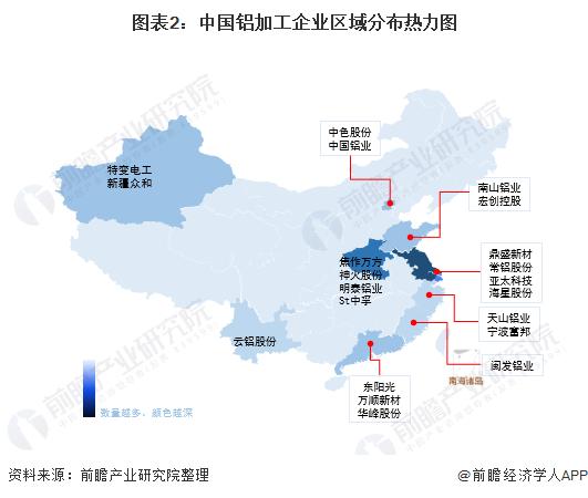 图表2:中国铝加工企业区域分布热力图
