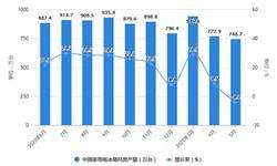 2021年1-5月中国冰箱行业产量规模及<em>出口</em><em>市场</em>分析 1-5月冰箱<em>出口</em>量突破3000万台