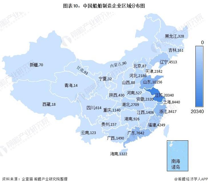 圖表10:中國船舶制造企業區域分布圖