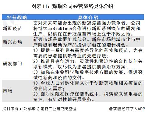 图表11:辉瑞公司经营战略具体介绍